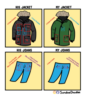 Jeans, One, and Walle: MY JACKET  HIS JACKET  5  O.S  MY JEANS  HIS JEANS  even  eph  one +  0.S  walle  SundaeDoodles Pockets - [OC]