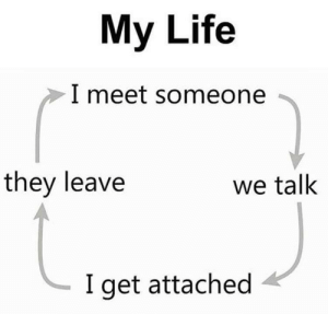 Meirl: My Life  I meet someone  they leave  we talk  I get attached Meirl