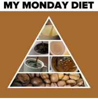 Diet: MY MONDAY DIET