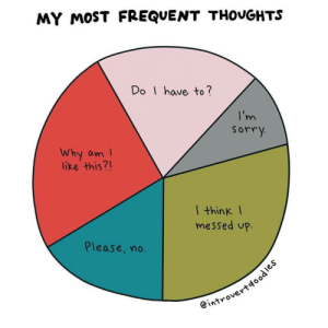 Introvert, Sorry, and Tumblr: MY MOST FREQUENT THOVGHTS  Do I have to?  sorry  Why am  like this?!  l think I  messed up.  Please, no  @introvert anxietyproblem:  Credit: introvertdoodles