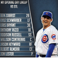 If I had a say on the Opening Day Lineup, this would be it. Fortunately I do not have a say in it though. What is your Opening Day preference? - @CubsNation2017 @CubsCoverage @Cubs_Fanzone @KrisAndTheCubs @CubbieChronicle @InstantMLB @Athletics.Report @CubsTalk - Cubs VoteCubs AllStarGame KrisBryant AnthonyRizzo BenZobrist AddisonRussell DexterFowler: MY OPENING DAY LINEUP  VS STL  BEN ZOBRIST  KYLE SCHWARBER  LF  KRIS BRYANT  ANTHONY RIZZO  ADDISON RUSSELL  SS  LISON CONTRERAS C  JASON HEYWARD  RF  ALBERT ALMORA  TINTESTER  UBS If I had a say on the Opening Day Lineup, this would be it. Fortunately I do not have a say in it though. What is your Opening Day preference? - @CubsNation2017 @CubsCoverage @Cubs_Fanzone @KrisAndTheCubs @CubbieChronicle @InstantMLB @Athletics.Report @CubsTalk - Cubs VoteCubs AllStarGame KrisBryant AnthonyRizzo BenZobrist AddisonRussell DexterFowler