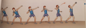 Shit, Book, and How To: My P.E. book has an accurate depiction of how to yeet shit