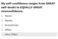 Confidence, Doubt, and Never: My self-confidence ranges from GREAT  self-doubt to EQUALLY GREAT  overconfidence.  Never  Rarely  Sometimes  often  - Very Often