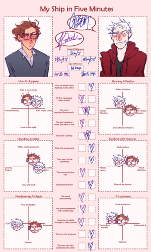 ask-art-student-prussia:  Babey!!!: My Ship in Five Minutes  |  Height Difference  By/2  Age Difference  $4 days  n 18.1995  Out To 192  How it Happens  Showing Affection  First to confess their  feelings to the other  Takes initiative  Falls in love slowly  |  Vi  First to apologize  after a fight  The more  popular/charasmatic  Unintentionally  IVerbal  Tries to get closer  n-verbal  Affection  Affection  I  The best caregiver  when the other is sick  Love at first sight  Doesn't take initiative  Does the cooking  Dealing with Jealousy  Handling Conflict  V  IV.  VD  Often starts arguments  Easily jealous  IDoes the housework  Does most of the  speaking  I Quickly  I forgives  I Needs  I space  es some  Needs  attention  ime  The overprotective  one  Doesn't get jealous  Designated driver  Very laid-back  Has good  penmanship  Relationship Attitude  Attachment  Over-protective  Very dedicated  Has more experience  with relationships  Sensitive to subt le  changes in their partner  PDA  Independent  Reserved  Separation  anxiety  The one who proposes  Relaxed  Casual  The one who dies  protecting the other  I ask-art-student-prussia:  Babey!!!