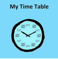 Accurate 😋😝 Tag a Foodie 😜 Workout, Eat, Sleep & Repeat 💪🏻👌🏻 Check out our story for 🍧🍨👀: My Time Table  THINK  FAT THINK  ABOUT  ABOUT  FOOD  FOOD  EAT  EAT  THINK  THINK  ABOUT  ABOUT  FOOD  FOOD  EAT  EAT  THINK  THINK  ABOUT  ABOUT  FOOD  EAT  FOOD Accurate 😋😝 Tag a Foodie 😜 Workout, Eat, Sleep & Repeat 💪🏻👌🏻 Check out our story for 🍧🍨👀