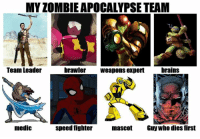 Pick a zombie apocalypse team of your own- DarkseidΩ #GothamCityMemes: MY ZOMBIE APOCALYPSE TEAM  Team Leader  brawler weapons expert  brains  medic  speed fighter  mascot  Guy who dies first Pick a zombie apocalypse team of your own- DarkseidΩ #GothamCityMemes