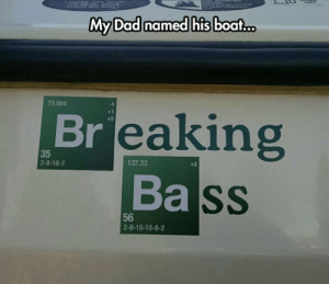 Bad, Breaking Bad, and Tumblr: MyDad named his boat.o  IS  79.904  -1  +1  +5  Br eaking  35  2-8-18-7  137.33  +2  Ba  56  2-8-18-18-8-2 awesomesthesia:  We Have A Breaking Bad Fan Over Here