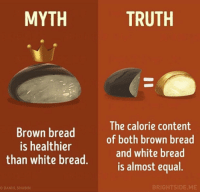 "<p><a href=""http://memehumor.net/post/171570150083/because-calories-determine-how-good-a-food-is-for"" class=""tumblr_blog"">memehumor</a>:</p>  <blockquote><p>Because calories determine how good a food is for you</p></blockquote>: MYTH  TRUTH  Brown bread  is healthier  than white bread.  The calorie content  of both brown bread  and white bread  is almost equal.  DANIIL SHUBIN  BRIGHTSIDE.ME <p><a href=""http://memehumor.net/post/171570150083/because-calories-determine-how-good-a-food-is-for"" class=""tumblr_blog"">memehumor</a>:</p>  <blockquote><p>Because calories determine how good a food is for you</p></blockquote>"