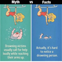 Facts, Memes, and Help: Myth  VS  Facts  Drowning victims  usually call for help  loudly while reaching  their arms up.  Actually, it's hard  to noticea  drowning person. More @mythvsfacts @mythvsfacts @mythvsfacts Follow them now! They're accepting next 500 requests only . This page shocks me everytime @mythvsfacts Must follow if you're >13years