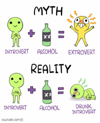 Introvert, Memes, and 🤖: MYTH  X X  INTROVERT ALCOHOL  EXTROVERT  REALITY  DRUNK  INTROVERT  ALCOHO  TNTROVERT  OULTURD. Com