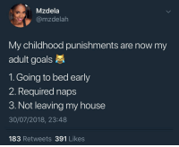 Blackpeopletwitter, Goals, and My House: Mzdela  @mzdelah  My childhood punishments are now my  adult goals  1. Going to bed early  2. Required naps  3. Not leaving my house  30/07/2018, 23:48  183 Retweets 391 Likes I can't wait to catch a nap (via /r/BlackPeopleTwitter)