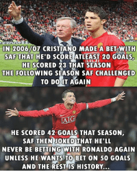 The rest is history...: N 2006/07 CRISTIANO MADE A BET WITH  SAF THAT HE'D SCORE ATLEAST 20 GOALS,  HE SCORED 23 THAT SEASON  THE FOLLOWING SEASON SAF CHALLENGED  TO DO 1T AGAIN  AIG  HE SCORED 42 GOALS THAT SEASON  SAF THEN JOKEDTHAT HE'LL  NEVER BE BETTING WIT RONALDO AGAIN  UNLESS HE WANTS TO BET ON 50 GOALS  AND THE REST IS HISTORY... The rest is history...