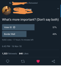 Tough, One, and Nov: n Retweeted  okeon  What's more important? (Don't say both)  Voter ID O  57%  Border Wall  9,832 votes 17 hours 16 minutes left  6:43 PM 16 Nov 18  43%  1,323 Retweets 840 Likes