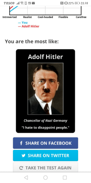 """I took the villain test and......: N0 22% EI 21:38  TESCO ll  Introverted  Realist  Cool-headed  Flexible  Carefree  – You  – Adolf Hitler  You are the most like:  Adolf Hitler  Chancellor of Nazi Germany  """"I hate to disappoint people.""""  f SHARE ON FACEBOOK  y SHARE ON TWITTER  C TAKE THE TEST AGAIN I took the villain test and......"""