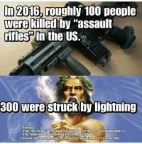 "America, Anaconda, and Crime: n2016, roughly 100 Deople  were Killed by assault  rifles in the US.  300 were Struck by lightning  Sources  httns:Mucr.fbi.gov/crime inathe-us 2016/crime-in-the-uS 2016/tables/table-12  http://www.lightningsatety noaa.govfatalities shtml  ""assault rifles as defned by CA, account tor approximately 13 of total rifles Time to ban weather 😤 . . . . Conservative America SupportOurTroops American Gun Constitution Politics TrumpTrain President Jobs Capitalism Military MikePence TeaParty Republican Mattis TrumpPence Guns AmericaFirst USA Political DonaldTrump Freedom Liberty Veteran Patriot Prolife Government PresidentTrump Partners @conservative_panda @reasonoveremotion @conservative.american @too_savage_for_democrats @raging_patriots @keepamerica.usa -------------------- Contact me ●Email- RaisedRightAlwaysRight@gmail.com ●KIK- @Raised_Right_ ●Send me letters! Raised Right, 5753 Hwy 85 North, 2486 Crestview, Fl 32536 (Business address, i do not live in Crestview)"