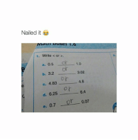 Funny, Videos, and Nails: Nailed it  LII DOXeS 1.5  1. Write or  1.0  0.5  b. 3.2  3.02.  c. 4.83  4.8  d. 6.25  6.4  or 0.07  e. 0.7 Hahah im watching a funny video