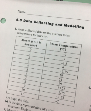 Math, Mean, and Page: Name:  5.5 Data Collecting and Modelling  1. A  nna collected data on the average mean  temperature for her city.  Month (t= 0 is  January)  |  Mean Temperature  9  7  2  6  13.75  19  21  19  13.25  5.75  -1 .75  5  4.  10  a) Graph the data.  b) Is the data representative of a si  function? Explain  c) Mada My math page gets it