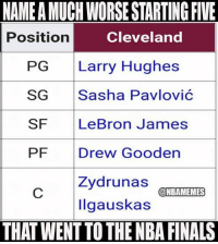 Finals, LeBron James, and Nba: NAME A MUCH WORSE STARTING FIVE  Position  Cleveland  PG Larry Hughes  SG Sasha Pavlović  SF LeBron James  PF Drew Gooden  Zydrunas  llgauskas  THAT WENT TO THE NBA FINALS  @NBAMEMES You can't.