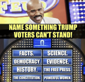 """Facts, Politics, and Constitution: NAME SOMETHING TRUMP  VOTERS CAN'T STAND!  l FACTS-1-SCIENCE- :  HISTORY. THE FRE  : : : : DEMOCRACY.  EVİDENCE 