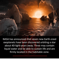 — Products shown: A Brief History Of Time: From Big Bang To Black Holes, Relativity: The Special and the General Theory , Harry Potter and the Cursed Child - Parts I & II  and The Theory of Everything .: NASA has announced that seven new Earth-sized  exoplanets have been discovered orbiting a star  about 40-light-years away. Three may contain  liquid water and be able to sustain life and are  firmly located in the habitable zone.  — Products shown: A Brief History Of Time: From Big Bang To Black Holes, Relativity: The Special and the General Theory , Harry Potter and the Cursed Child - Parts I & II  and The Theory of Everything .