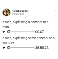 Girl Memes, Man, and Woman: Natasha Collier  @crownjuul  a man, explaining a concept toa  man:  00:07  a man, explaining same concept to a  woman:  36:56:23 Sigh