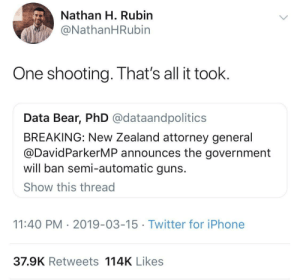 This is how it's done: Nathan H. Rubin  @NathanHRubin  One shooting. That's all it toolk  Data Bear, PhD @dataandpolitics  BREAKING: New Zealand attorney general  @DavidParkerMP announces the government  will ban semi-automatic guns  Show this thread  11:40 PM 2019-03-15 Twitter for iPhone  37.9K Retweets 114K Likes This is how it's done