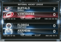 NBC Go home , you're drunk.: NATIONAL HOCKEY LEAGUE  BUFFALO  SABRES  PO VANCOUVER  CANUCKS  BUF (20-42-8)  1ST PERIOD  16:09  VAN (32-30-10)  FLORIDA  PANTHERS  ANAHEIM  DUCKS  FLA (26-37-8)  TIST PERIOD  10:25  ANA (45-18-7)  /CAAM NBC Go home , you're drunk.