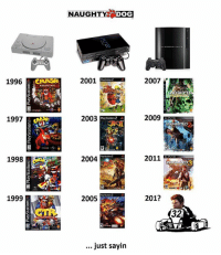 Still waiting for Uncharted Kart! @gamingplus2 . . . gaming gamer games videogames cod gta csgo minecraft starwars marvel xbox playstation nintendo nerd geek leagueoflegends pc youtube lol fun funny letskillping dota2 game dccomics battlefield steam halo blizzard: NAUGHTY DOG  1996  2001  2007  1997  2003  2009  PlayStation.2  2  1998  2004  2011  3  1999  2005  201?  32  just sayin Still waiting for Uncharted Kart! @gamingplus2 . . . gaming gamer games videogames cod gta csgo minecraft starwars marvel xbox playstation nintendo nerd geek leagueoflegends pc youtube lol fun funny letskillping dota2 game dccomics battlefield steam halo blizzard