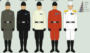 Stormtrooper, Navy, and Space: Navy  Stormtrooper Corpa  Imperial Security Bureau  Imperial Intelligence  Grand Admiral  Midskipa  Lieut. aat  Captain  Q Admiral  Fleet Admirat  Grand Admira Diagram showing uniforms of the proposed U.S. Space Force (2018)