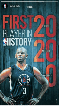 Chris Paul, Memes, and History: nba  5h  NBA  PLAYER N  HISTORY  POINTS  ASSISTS  TURNOVERS How many likes for Chris Paul? 🔥🏀👍  -Baby J