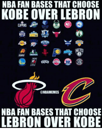 True or false? 🤔 ➡Snapchat 👻 - ballershype ➡TURN ON POST NOTIFICATIONS 💥 ➡ FOLLOW @ballershype❗ Tags: nba nbamemes: NBA FAN BASES THAT CHOOSE  KOBE OVER LEBRON  ING  HORNETS  ET  ISTO  @NBAMEMES  NBA FAN BASES THAT CHOOSE  LEBRON OVER KOBE True or false? 🤔 ➡Snapchat 👻 - ballershype ➡TURN ON POST NOTIFICATIONS 💥 ➡ FOLLOW @ballershype❗ Tags: nba nbamemes