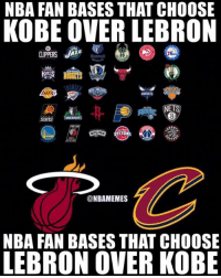Accurate? Or nah?: NBA FAN BASES THAT CHOOSE  KOBE OVER LEBRON  ING  ISTO  @NBAMEMES  NBA FAN BASES THAT CHOOSE  LEBRON OVER KOBE Accurate? Or nah?
