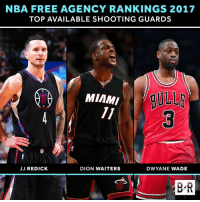 After a breakout season, will Waiters Island stay in Miami or find a new zip code?  SG Free Agency Rankings: http://ble.ac/2pe6jpe: NBA FREE AGENCY RANKINGS 2017  TOP AVAILABLE SHOOTING GUARDS  RULLS  MIMMI  JJ REDICK  DION WAITERS  DWYANE WADE  BR After a breakout season, will Waiters Island stay in Miami or find a new zip code?  SG Free Agency Rankings: http://ble.ac/2pe6jpe