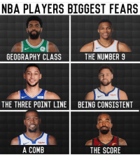 😂🙃😂🙃😂🙃😂🙃: NBA PLAYERS BIGGEST FEARS  86  GEOGRAPHY CLASS  THE NUMBER 9  THE THREE POINT LINE  BEING CONSISTENT  Rokyten  A COMB  THE SCORE 😂🙃😂🙃😂🙃😂🙃