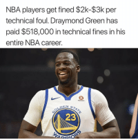 Draymond Green, Nba, and Rakuten: NBA players get fined $2k-$3k per  technical foul. Draymond Green has  paid $518,000 in technical fines in his  entire NBA career.  Rakuten  EN ST4  23 😭😂😭😂😭