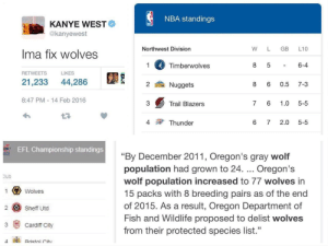 "Kanye, Nba, and Fish: NBA standings  KANYE WEST  @kanyewest  Northwest Division  W L GB L10  Ima fix wolves  Timberwolves  6-4  RETWEETS  LIKES  21,233 44,286  鍮Nuggets  8 6 0.5 7-3  8:47 PM 14 Feb 2016  3  Trail Blazers  7 6 1.0 5-5  4  Thunder  6 72.0 5-5  EFL Championship standings  ""By December 2011, Oregon's gray wolf  population had grown to 24. Oregon's  wolf population increased to 77 wolves in  15 packs with 8 breeding pairs as of the end  of 2015. As a result, Oregon Department of  Fish and Wildlife proposed to delist wolves  from their protected species list.""  lub  Wolves  2 Sheff Utd  3 Cardiff City Kanye actually did it"
