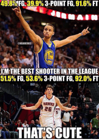 Basketball, Cute, and White People: @NBAMEMES  RIG  IM THE BEST SHOOTERIN THE LEAGUE  51.5% FG, 53.6% 3-POINT FG, 92.0% FT  HAWKS  THATS CUTE Kyle Korver for MVP WhiteBballSuccess