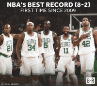 The new-look Celtics are off to a strong start.: NBA'S BEST RECORD (8-2)  FIRST TIME SINCE 2009  B R  H/T SEAN GRANDE The new-look Celtics are off to a strong start.