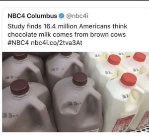 Why is that front Chocolate milk dented: NBC4 Columbus@nbc4i  Study finds 16.4 million Americans think  chocolate milk comes from brown cows  #NBC4 nbc4..co/2tva3At  UN 27  5st Why is that front Chocolate milk dented