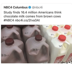 An interesting title: NBC4 Columbus@nbc4i  Study finds 16.4 million Americans think  chocolate milk comes from brown cows  #NBC4 nbc4..co/2tva3At  DN 27 An interesting title