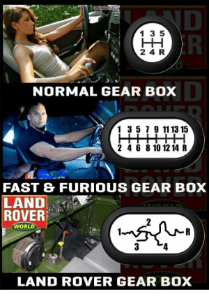 fast and furious 9 memes: ND  R  1 3 5  HH  2 4 R  NORMAL GEAR BOX  1 3 5 7 9 11 13 15  2 4 6 8 10 12 14 R  FAST & FURIOUS GEAR BOX  LAND  ROVER  WORLD  R  3  LAND ROVER GEAR BOX fast and furious 9 memes