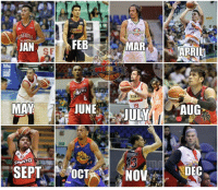 Birth Month mo? 🏀🔥: NEBRA  UAN  MAY  NTO  SEPT  FEB  JUNE  OCT  MAR  STA  19  NOV  ARRIL  AUG  DEC Birth Month mo? 🏀🔥