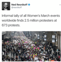 ✊🏽 Women's Rights Are Human Rights WomensMarch: Ned Resnikoff  aresnikoff  Informal tally of all Women's March events  worldwide finds 2.5 million protesters at  673 protests ✊🏽 Women's Rights Are Human Rights WomensMarch