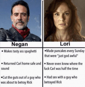 "Lori was the real b*tch.: Negan  Lori  Makes tasty ass spaghetti Made pancakes every Sunday  that were just god awful""  . Returned Carl home safe and.Never even knew where the  sound  fuck Carl was half the time  Cut the guts out of a guy whoHad sex with a guy who  was about to betray Rick betrayed Rick Lori was the real b*tch."