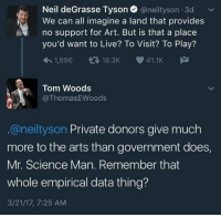 Memes, Live, and Science: Neil de Grasse Tyson @neiltyson 3d v  We can all imagine a land that provides  HA no support for Art. But is that a place  you'd want to Live? To Visit? To Play?  1,896 t 16.3K  41.1K  M  Tom Woods  Thomas Woods  aneiltyson Private donors give much  more to the arts than government does,  Mr. Science Man. Remember that  whole empirical data thing?  3/21/17, 7:25 AM