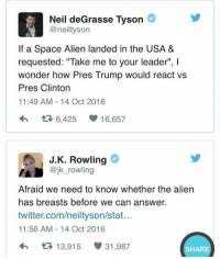 """Memes, Neil deGrasse Tyson, and Twitter: Neil deGrasse Tyson  @neil tyson  If a Space Alien landed in the USA &  requested: """"Take me to your leader"""", l  wonder how Pres Trump would react vs  Pres Clinton  11:49 AM 14 Oct 2016  6,425  16,657  J.K. Rowling  @jk rowling  Afraid we need to know whether the alien  has breasts before we can answer.  twitter.com/neiltyson/stat...  11:56 AM 14 Oct 2016  h tR 13.915 31.987  SHARE Neiled it!"""