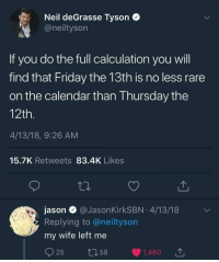 Me irl: Neil deGrasse Tyson  @neiltyson  If you do the full calculation you will  find that Friday the 13th is no less rare  on the calendar than Thursday the  12th.  4/13/18, 9:26 AM  15.7K Retweets 83.4K Likes  jason @JasonKirkSBN 4/13/18  Replying to @neiltyson  my wife left me Me irl