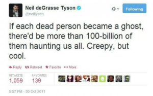 degrasse tyson: Neil deGrasse Tyson O  Following  @neiltyson  If each dead person became a ghost,  there'd be more than 100-billion of  them haunting us all. Creepy, but  cool.  6 Reply 17 Retweet Favorite .. More  RETWEETS  FAVORITES  1,059  139  5:57 PM - 30 Oct 2011