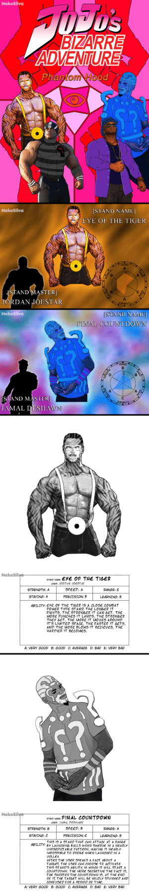 I made this like a year ago and I only posted it to my friend's discord, my twitter with 10 followers, and a dead meme site. I do not regret the 4 hours it took me to make it.: NekoSilva  BIZARRE  ADVENTURE  Phantom Hood  NekoSilva  [STAND NAME]  EYE OF THE TIGER  POWER  JSTAND MASTER]  JÓRDAN JESTAR  DURABILITY  NekoSilva  [STAND NAME]  FINAL COUNTDOWN  POWER  (STAND MÁSTER]  DURABILITY  JAMAL DESHAWN  NekoSilya  OF THE TIGER  STAND NAME: EYE  USER: JORDAN JOESTAR  SPEED: A  STRENGTH: A  RANGE: E  STAYING: A  PRECISION: B  LEARNING: B  ABILITY: EYE OF THE TIGER 15 A CLOSE COMBAT  DOWER TYDE STAND THE LONGER 1T  FIGHTS, THE STRONGER 1T CAN GET. THE  MORE DUNCHES IT LAND5, THE STRONGER  THEY GET. THE MORE IT MOVES AROUND  IT'S LIMITED SPACE, THE FASTER IT GETS,  AND THE MORE BLOWS IT RECIEVES, T HE  HARDIER IT BECOMES.  A: VERY GOOD B: GOOD C: AVERAGE D: BAD E: VERY BAD  NekoSilya  STAND NAME: FINAL COUNTD OWN  USER: JAMAL DESHAWN  SPEED: B  STRENGTH: B  RANGE: A  PRECISION: €  STAYING: C  LEARNING: B  THIS IS A ST AND THAT CAN ATTACK AT A RANGE  BY LAUNCHING BALLS WHIICH SWERVE IN A NEARLY  UNPREDICT ABLE PATTERN, MAKING IT NE ARLY  IMPOSSIBLE TO DODGE W HEN LAUNCHED IN A  VOLLEY.  AFTER THE USER SPEAKS A FACT ABOUT A  TARGET, THE USER CAN CHO0SE TO ACTIVATE  THIS STAND'S ABILITY, IN WHICH IT WILL START A  COUNTDOWN. THE MORE SECRETIVE THE FACT 15,  THE SHORTER THE COUNT DOWN IS. AT THE END  OF IT, THE TARGET WILL BE MILDLY STUNNED AND  CONFUSED FOR A PERIOD OF TIME.  ABILITY:  A: VERY GOOD B: GOOD C: AVERAGE D: BAD E: VERY BAD  SPEED  POTENTIAL  PRECISION  RANGE  SPEED  B.  POTENTIAL  RECISION  RANGE I made this like a year ago and I only posted it to my friend's discord, my twitter with 10 followers, and a dead meme site. I do not regret the 4 hours it took me to make it.