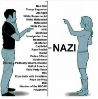 This has me crying its so true 😭😭: Neo Nazi  Trump Supporter  Alt-Right  White Supremecist  White Nationalist  Nationalist  White Person  Skinhead  Immigration Law  Republican  Libertarian  Capitalist  Race Realist  Racist  Police Officer  Southerner  haring a Politically Incorrect Meme  Half of America  Third Party Voter  Milo  13 yo trolls with Swaztikas  Pepe the Frog  Milk  Member of the NSDAP  PewDiePie  NAZI This has me crying its so true 😭😭